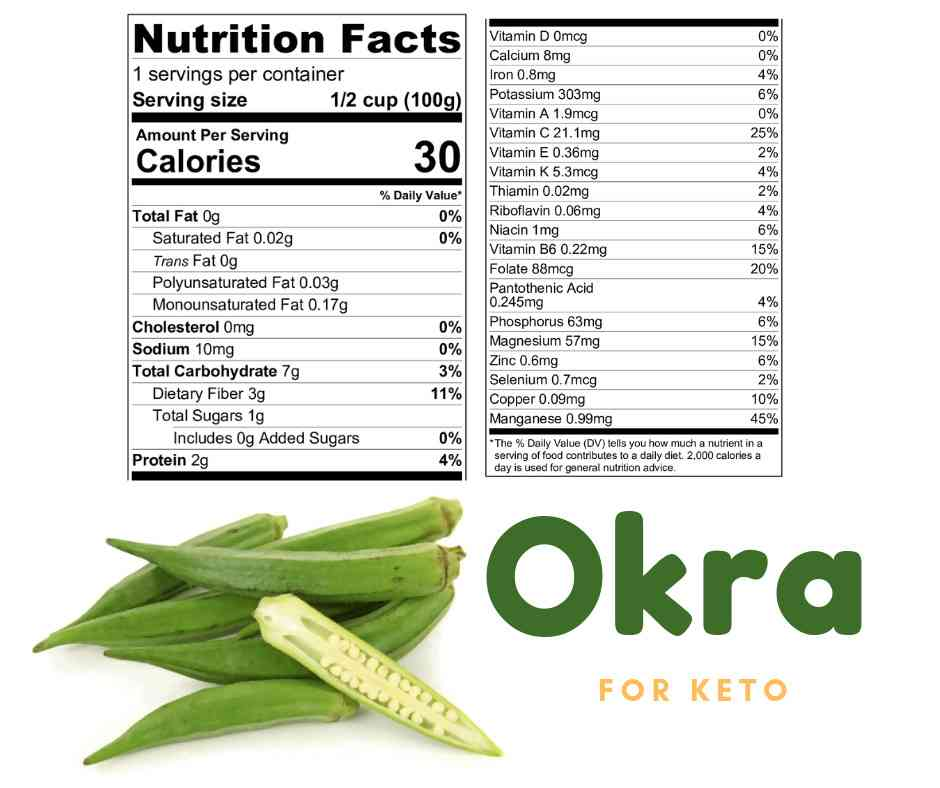 Keto Okra Nutrition Facts